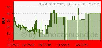Preistrend für BELKIN F8J090BT04-BLK