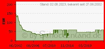 Preistrend für 80GB WESTERN DIGITAL Caviar (WD800JB)