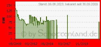 Preistrend für SAMSUNG Corby S3650 (GT-S3650CYADBT) Schwarz / Chrome Yellow