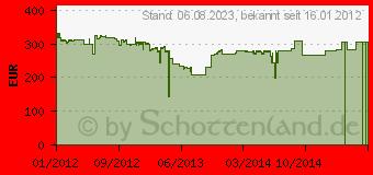 Preistrend für SAPPHIRE MINI PC EDGE HD3 - Schwarz (4H000-04-40G)