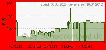 Preistrend für CANON Digital IXUS 500 HS Schwarz