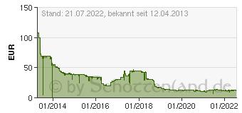 Preistrend für 128GB VERBATIM Store 'n' Go V3 Grau/Schwarz