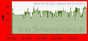 Preistrend für KLEIN-TOYS klein Miele Staubsauger (6841)