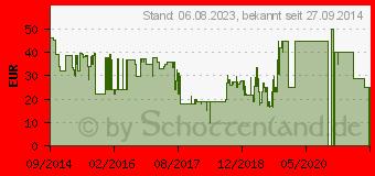 Preistrend für UNOLD Kuchenbäcker Backform 17cm (48325)