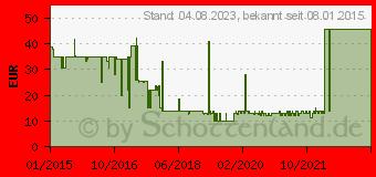 Preistrend für ROLLEI Teleskopstange L für Gopro - Ausziehbare Armverlängerung für Gopro (21569)