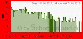 Preistrend für TP-Link HS100 WLAN Steckdose weiß (HS100(EU))