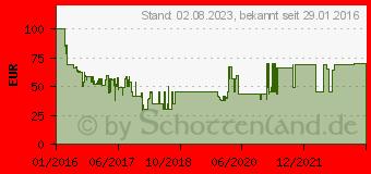 Preistrend für TechniSat Eurotech T2 HD silber (0001/4922)