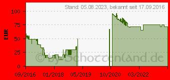Preistrend für Mobistel EL800 Klapphandy