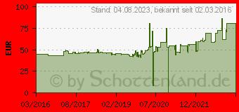 Preistrend für Heidenau K81 120/80-14 58S