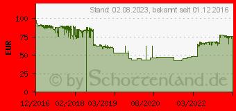 Preistrend für Kyocera Toner TK-3160 schwarz (1T02T90NL0)