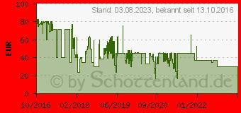 Preistrend für BELKIN Classic - Uhrarmband - Schwarz - für Watch (38 mm) (F8W731BTC00)