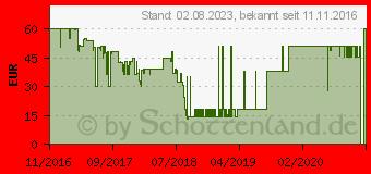 Preistrend für BELKIN Sport - Uhrarmband - Nelke - für Watch (38 mm) (F8W729BTC01)