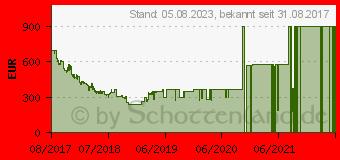 Preistrend für Sony Xperia XZ1 64GB blau (1309-7595)
