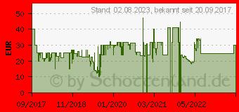 Preistrend für Buhl Data Wiso steuer:Mac 2018 (KW42650-18)