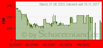 Preistrend für Gigaset GS370 32GB schwarz (S30853-H1505-R101)