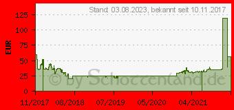 Preistrend für Huawei AM61 schwarz (02452499)