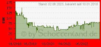Preistrend für SKAGEN Denmark Damenuhr Silber (SKW2692)