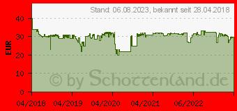 Preistrend für Cherry KC 6000 Slim Deutschland silber (JK-1600DE-1)