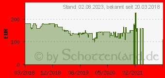Preistrend für Logitech G513 Linear Carbon RGB schwarz (920-008850)