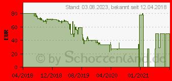 Preistrend für SWISSTONE BBM 570 Senioren-Handy Schwarz (450022)