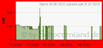 Preistrend für TP-Link Neffos C7A grau (TP705A24EU)