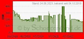 Preistrend für Nokia 7.1