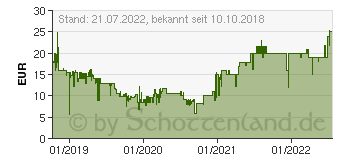 Preistrend für Huawei Mate 20 Pro Smart Flip View Cover, Dunkelblau (51992624)