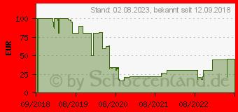 Preistrend für 64GB Leef iBridge Air schwarz (LIBA00KK064A1)