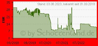 Preistrend für HAMA Tablet Cover für Samsung Galaxy Tab A 10.5, Schwarz (182411)