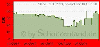 Preistrend für iconBIT GT-Line FTB 8000 GTW blue (FT-0081G)