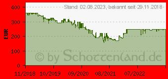 Preistrend für DJI Osmo Pocket (CP.ZM.00000097.01/02)
