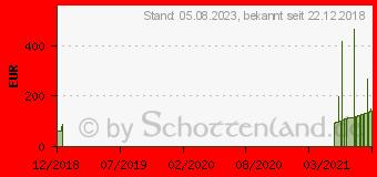 Preistrend für Habilead S2000 235/45R19 99Y