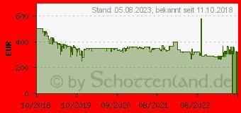 Preistrend für Samsung S34J550WQU 34,1 Zoll Ultra WQHD Monitor