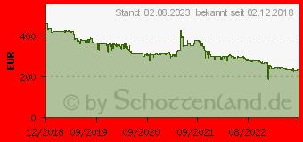 Preistrend für 12TB Seagate IronWolf Pro NAS HDD (ST12000VN0008)
