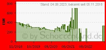 Preistrend für SAMSUNG Galaxy Watch 46mm silber (SM-R805FZSADBT)