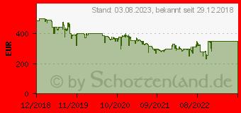 Preistrend für Acer Nitro XV272UPbmiiprzx, 27 Zoll WQHD 144Hz Gaming Monitor (UM.HX2EE.P01)
