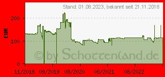 Preistrend für 4TB ADATA HV320