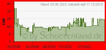 Preistrend für SAMSUNG induktive Ladestation EP-P1100 black Schwarz (EP-P1100BBEGW) (EP-P1100BBEGWW)
