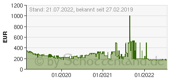Preistrend für Sony Xperia 10