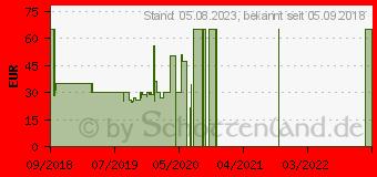 Preistrend für HTC Wlan Adapter Akku Powerbank für Vive (99H20363-00)