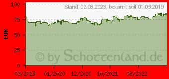 Preistrend für Kleber Dynaxer UHP 215/45R17 91V