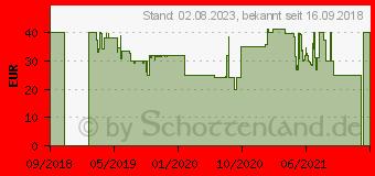 Preistrend für Belkin BOOST CHARGE Powerbank 5k mit Lightning Connector weiß (F7U045BTWHT)