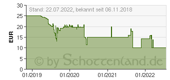 Preistrend für REALPOWER FreeCharge-10, Induktive Ladestation, Schwarz/Rot 4692 (257639)