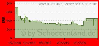 Preistrend für SAMSUNG UE43NU7099UXZG (EEK: A)