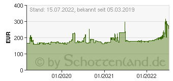 Preistrend für Metzeler Cruisetec 180/70B16 77H