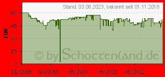 Preistrend für SteelSeries QcK Prism Cloth XL RGB-Gaming-Mauspad (63826)