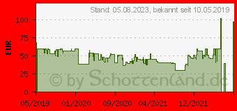 Preistrend für Belkin Boost Charge Powerbank 2K für Apple Watch (F8J233BTBLK)