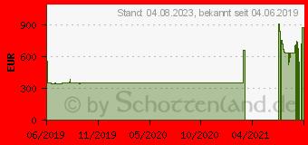 Preistrend für PNY GeForce RTX 2060 6GB Blower (VCG20606BLMPB)