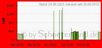 Preistrend für Goodyear Ultra Grip Ice GEN-1 255/50R19 107T