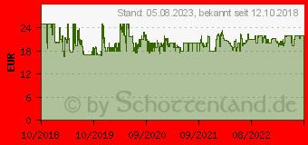 Preistrend für STERNTALER Kuscheldecke aus Strick Baylee, hellgrün, 75 x 90 cm (9271870_200)